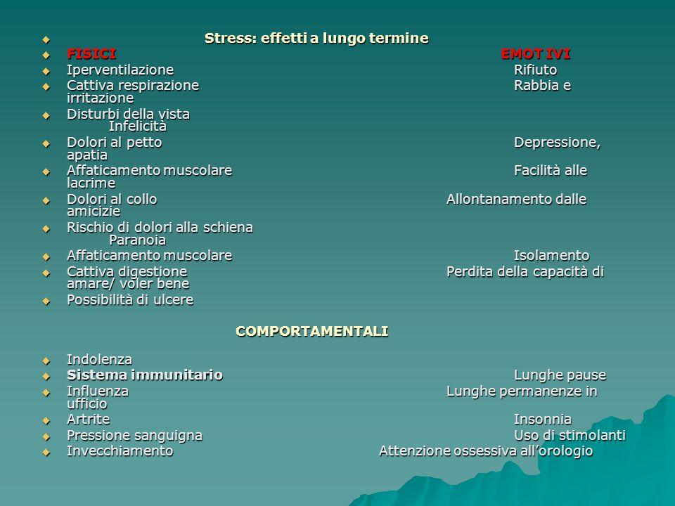 Stress: effetti a lungo termine Stress: effetti a lungo termine FISICI EMOT IVI FISICI EMOT IVI IperventilazioneRifiuto IperventilazioneRifiuto Cattiv