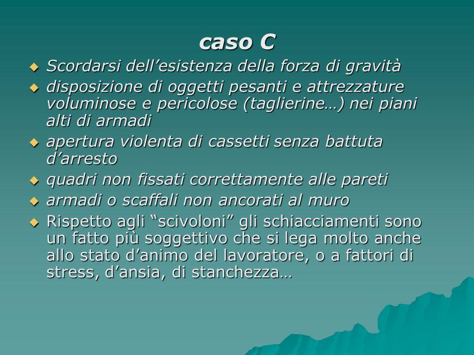 caso C Scordarsi dellesistenza della forza di gravità Scordarsi dellesistenza della forza di gravità disposizione di oggetti pesanti e attrezzature vo