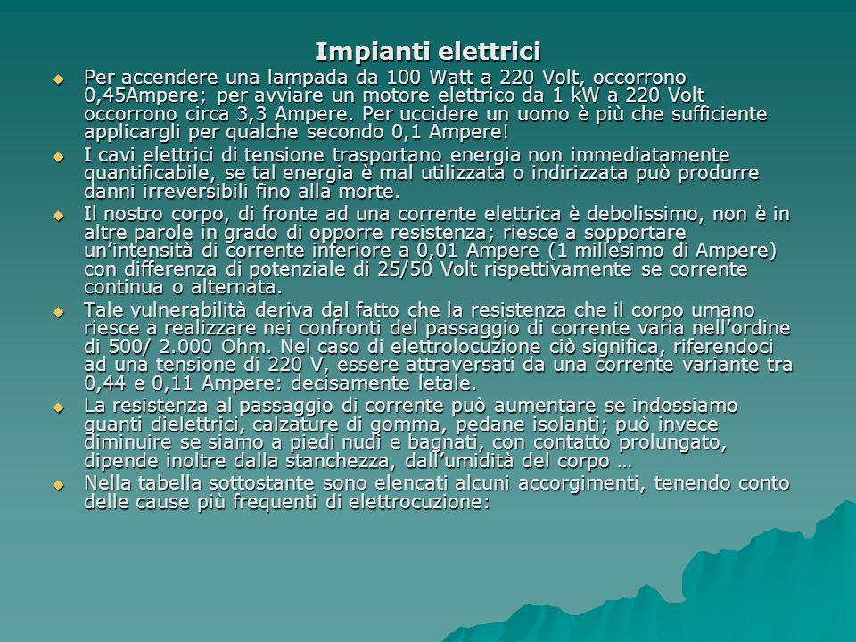 Impianti elettrici Per accendere una lampada da 100 Watt a 220 Volt, occorrono 0,45Ampere; per avviare un motore elettrico da 1 kW a 220 Volt occorron