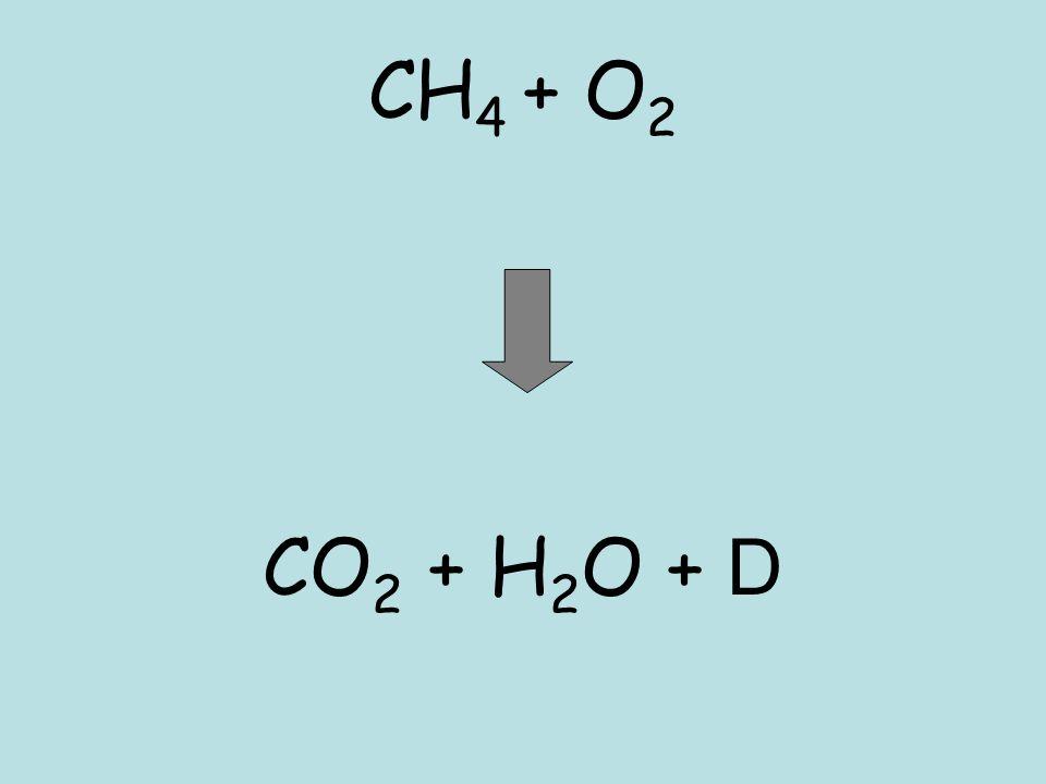 Perché è impossibile non inquinare per produrre ed utilizzare combustibili??? Con il termine inquinamento ci si riferisce ad un'alterazione di una car