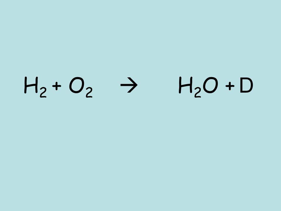 CH 4 + O 2 CO 2 + H 2 O + D