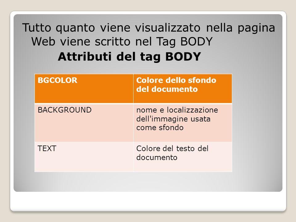 Tutto quanto viene visualizzato nella pagina Web viene scritto nel Tag BODY Attributi del tag BODY BGCOLORColore dello sfondo del documento BACKGROUND