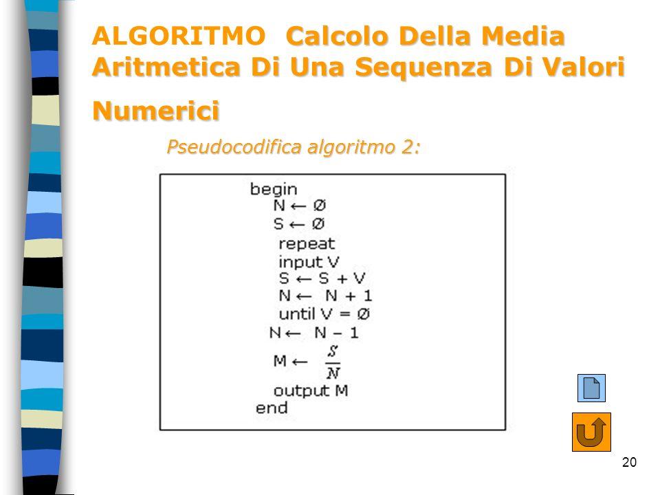 20 Calcolo Della Media Aritmetica Di Una Sequenza Di Valori Numerici ALGORITMO Calcolo Della Media Aritmetica Di Una Sequenza Di Valori Numerici Pseud