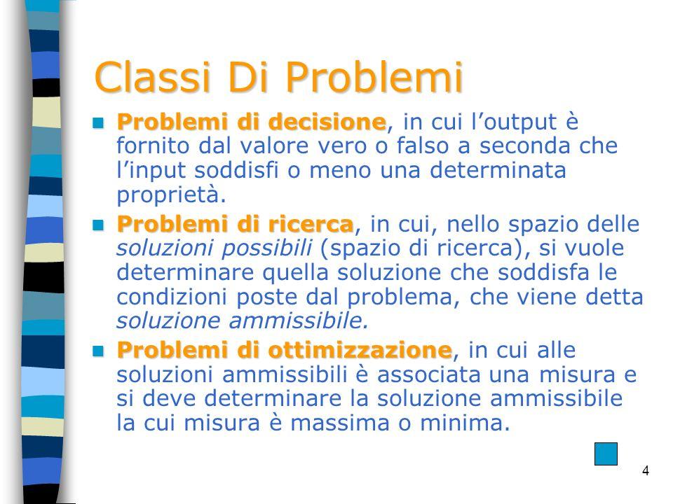 25 Automi e Classi di Problemi Lutilizzo di automi è uno strumento molto potente per individuare la soluzione di particolari classi di problemi.