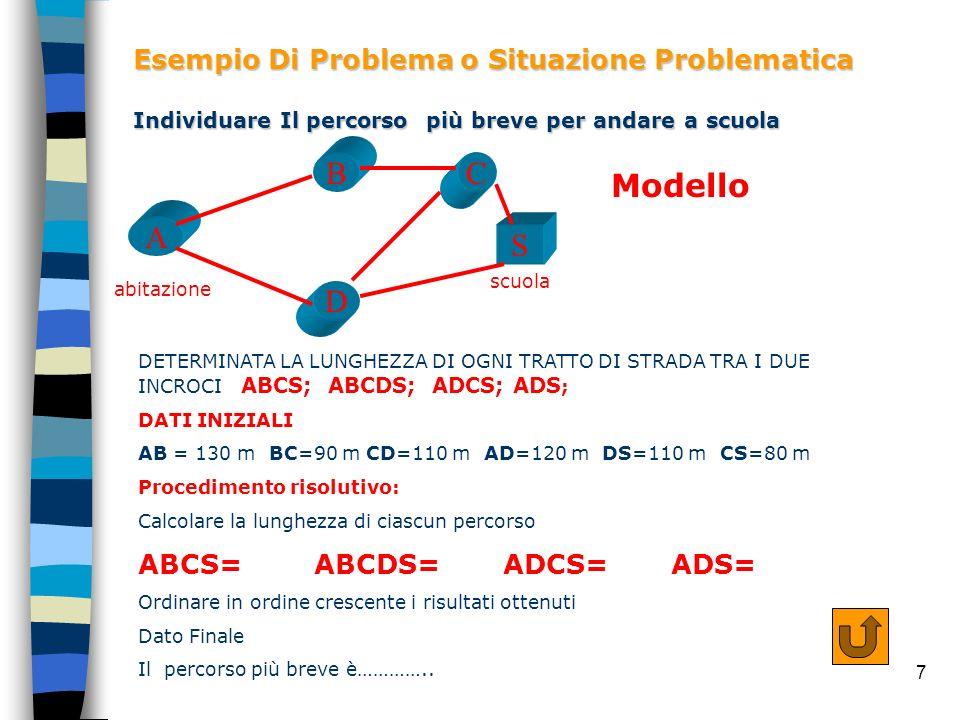 7 Esempio Di Problema o Situazione Problematica Individuare Il percorso più breve per andare a scuola A B C S D abitazione scuola DETERMINATA LA LUNGH