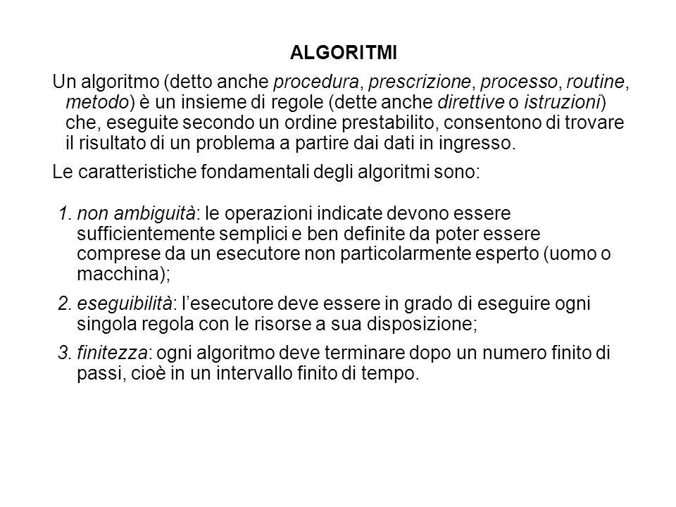 ALGORITMI Un algoritmo (detto anche procedura, prescrizione, processo, routine, metodo) è un insieme di regole (dette anche direttive o istruzioni) ch
