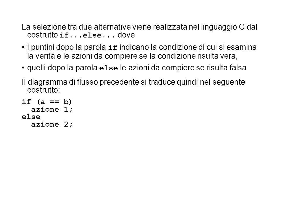 La selezione tra due alternative viene realizzata nel linguaggio C dal costrutto if...else... dove i puntini dopo la parola if indicano la condizione