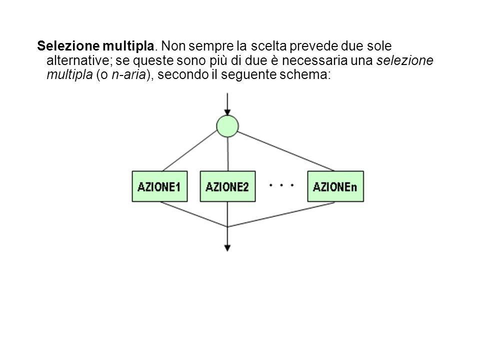 Selezione multipla. Non sempre la scelta prevede due sole alternative; se queste sono più di due è necessaria una selezione multipla (o n-aria), secon