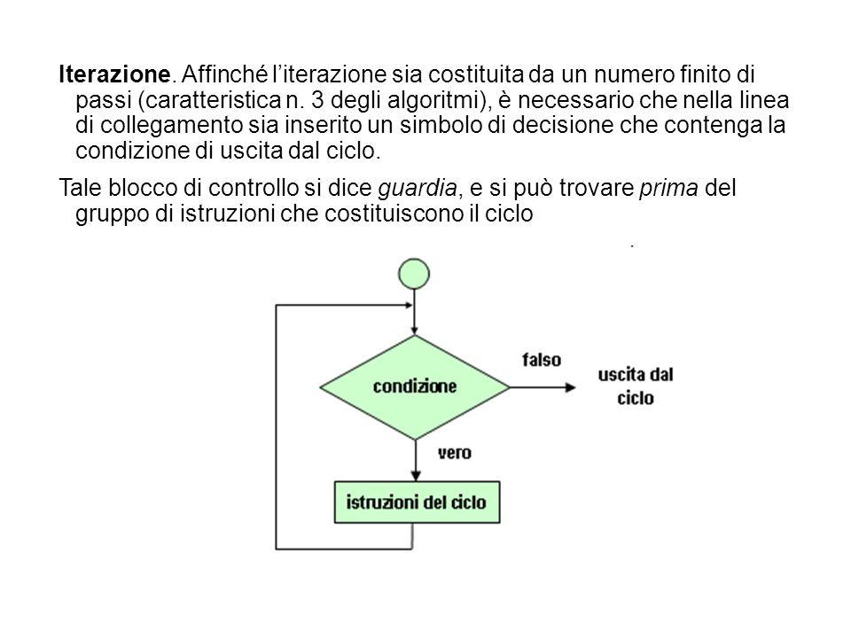 Iterazione. Affinché literazione sia costituita da un numero finito di passi (caratteristica n. 3 degli algoritmi), è necessario che nella linea di co