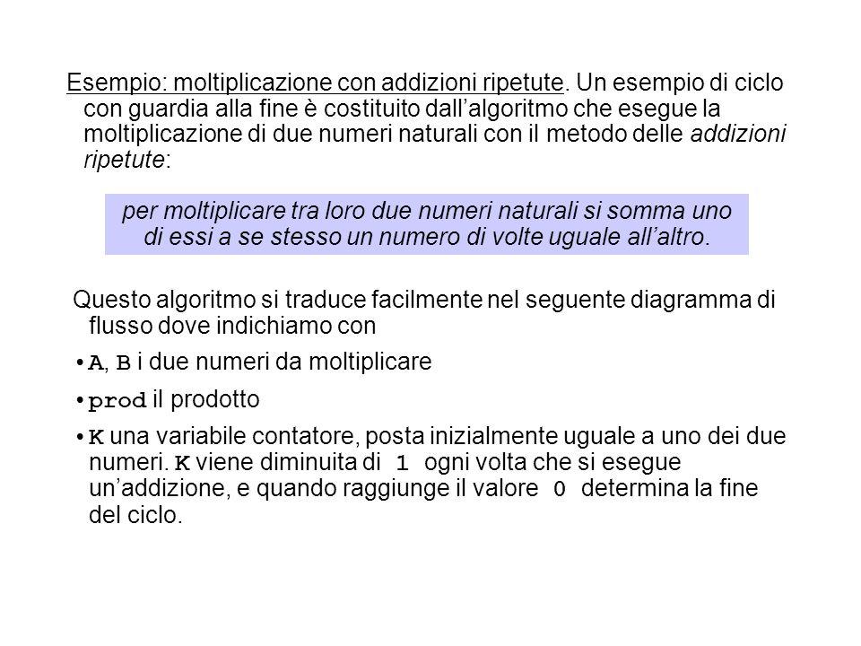 Esempio: moltiplicazione con addizioni ripetute. Un esempio di ciclo con guardia alla fine è costituito dallalgoritmo che esegue la moltiplicazione di