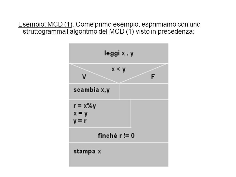 Esempio: MCD (1). Come primo esempio, esprimiamo con uno struttogramma lalgoritmo del MCD (1) visto in precedenza: