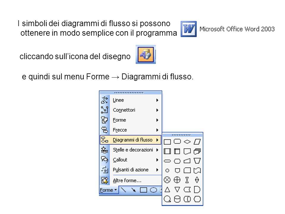 I simboli dei diagrammi di flusso si possono ottenere in modo semplice con il programma cliccando sullicona del disegno e quindi sul menu Forme Diagra