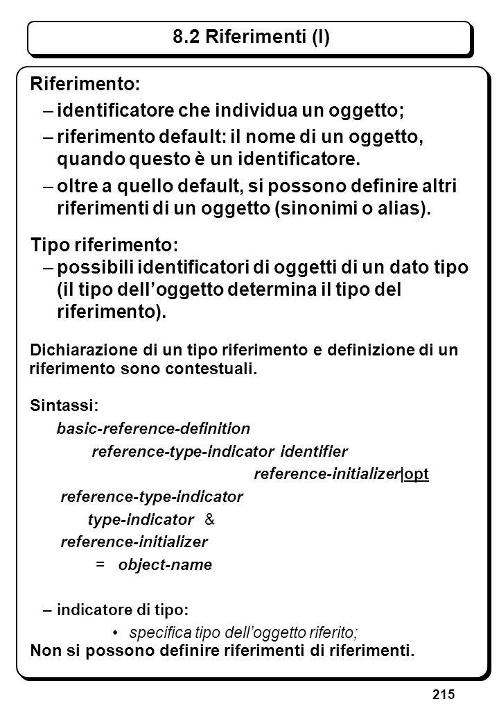 215 8.2 Riferimenti (I) Riferimento: –identificatore che individua un oggetto; –riferimento default: il nome di un oggetto, quando questo è un identif