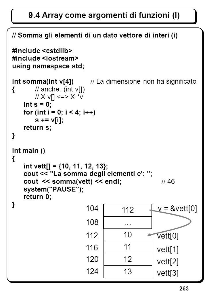 263 9.4 Array come argomenti di funzioni (I) // Somma gli elementi di un dato vettore di interi (i) #include using namespace std; int somma(int v[4])