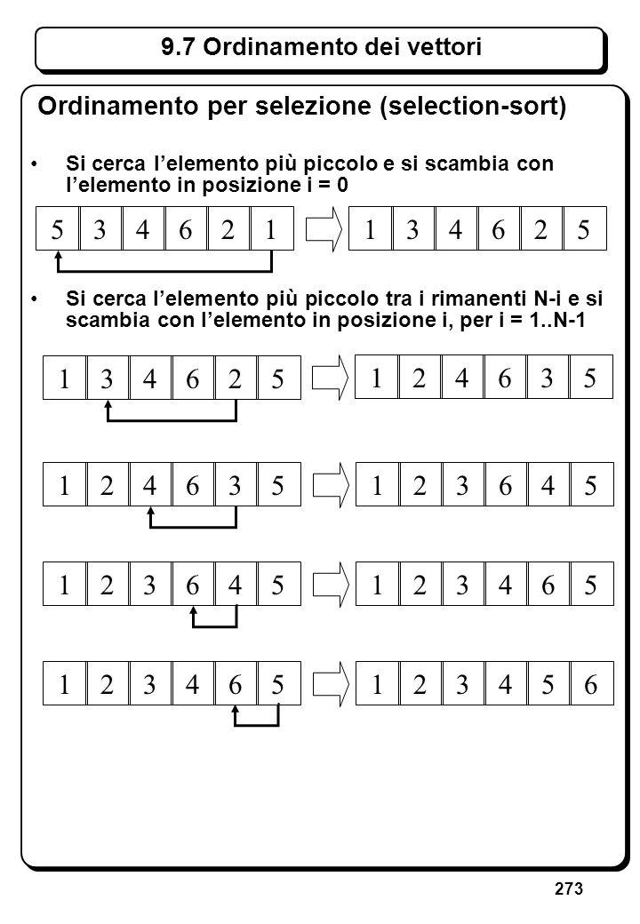 273 9.7 Ordinamento dei vettori Ordinamento per selezione (selection-sort) Si cerca lelemento più piccolo e si scambia con lelemento in posizione i =