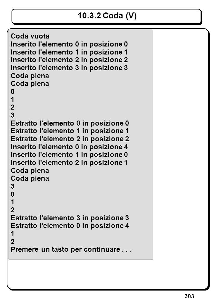 303 10.3.2 Coda (V) Coda vuota Inserito l'elemento 0 in posizione 0 Inserito l'elemento 1 in posizione 1 Inserito l'elemento 2 in posizione 2 Inserito