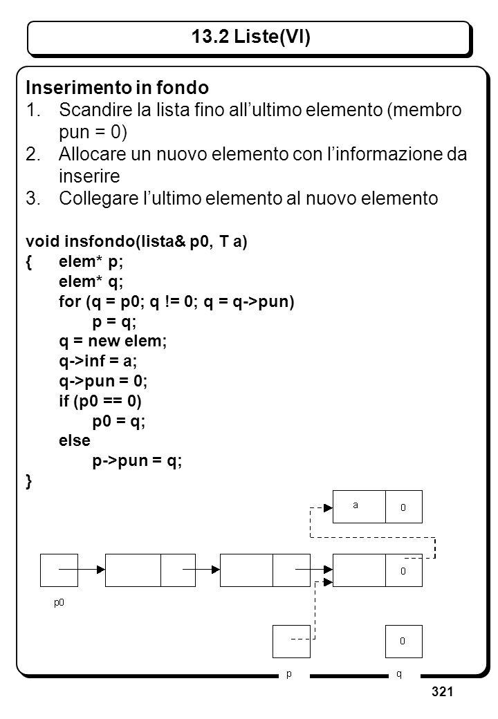 321 13.2 Liste(VI) Inserimento in fondo 1.Scandire la lista fino allultimo elemento (membro pun = 0) 2.Allocare un nuovo elemento con linformazione da