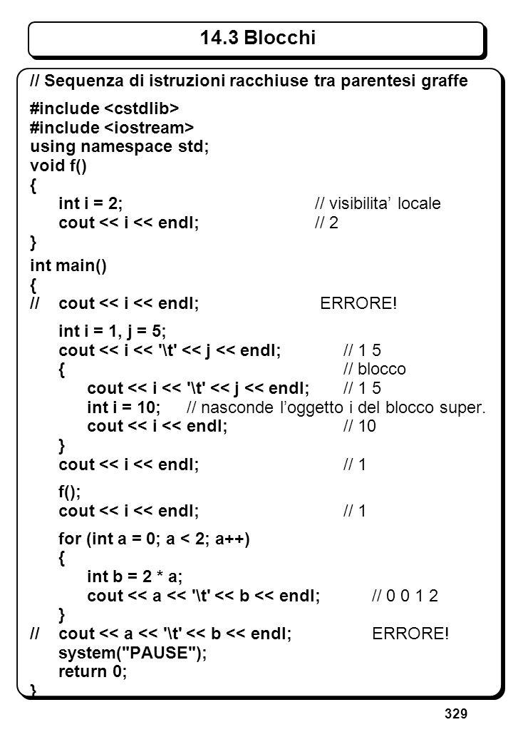 329 14.3 Blocchi // Sequenza di istruzioni racchiuse tra parentesi graffe #include using namespace std; void f() { int i = 2; // visibilita locale cou