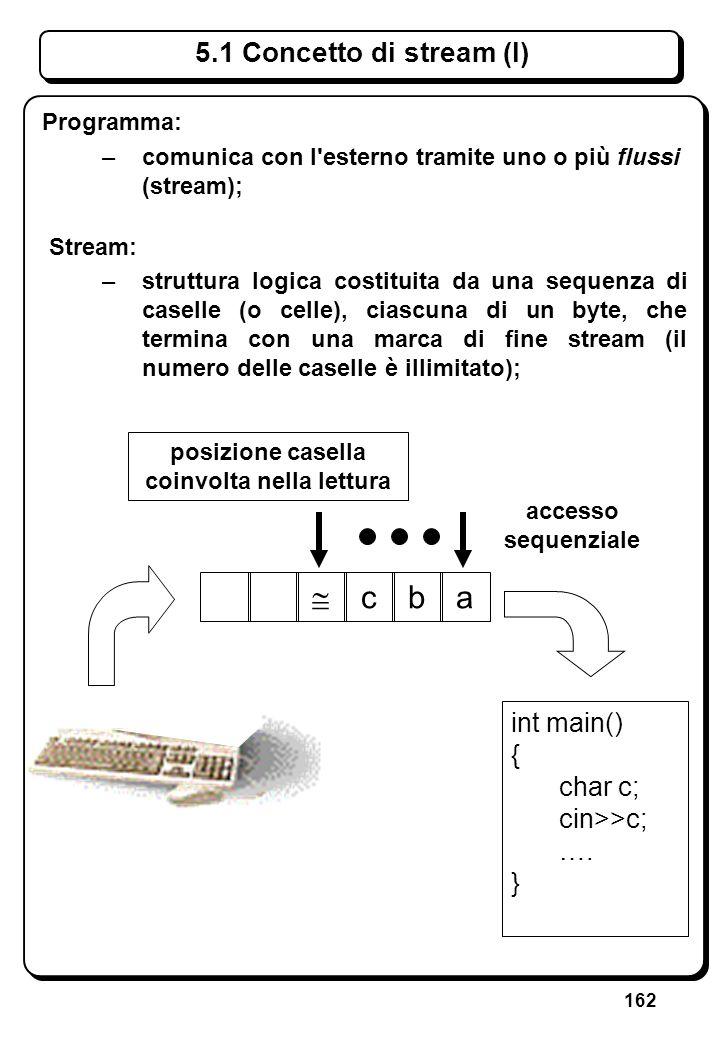 162 5.1 Concetto di stream (I) Programma: –comunica con l'esterno tramite uno o più flussi (stream); Stream: –struttura logica costituita da una seque