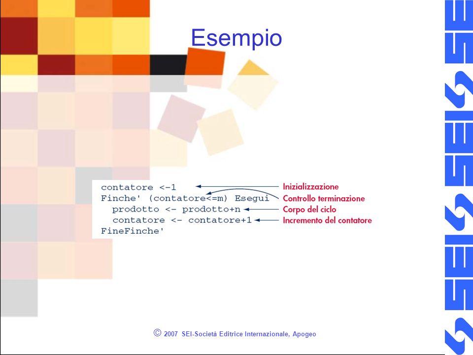 © 2007 SEI-Società Editrice Internazionale, Apogeo Esempio