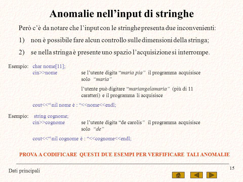 Dati principali 15 Anomalie nellinput di stringhe Però cè da notare che linput con le stringhe presenta due inconvenienti: 1)non è possibile fare alcu