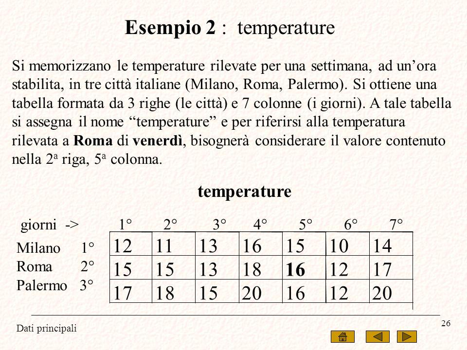 Dati principali 26 Si memorizzano le temperature rilevate per una settimana, ad unora stabilita, in tre città italiane (Milano, Roma, Palermo). Si ott