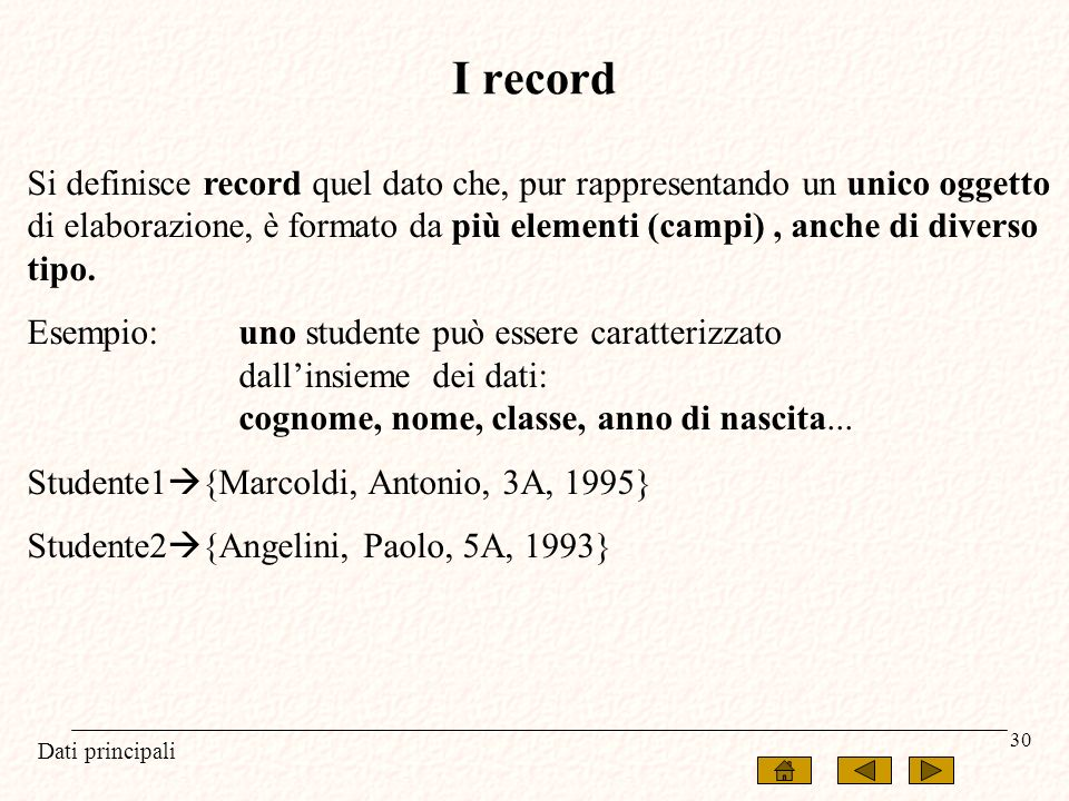Dati principali 30 I record Si definisce record quel dato che, pur rappresentando un unico oggetto di elaborazione, è formato da più elementi (campi),