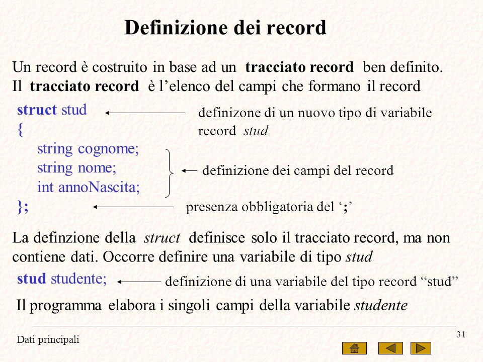 Dati principali 31 struct stud { string cognome; string nome; int annoNascita; }; definizione di una variabile del tipo record stud definizione dei ca