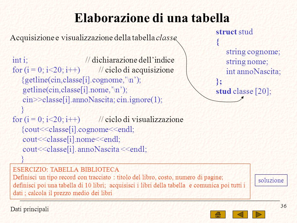 Dati principali 36 Elaborazione di una tabella struct stud { string cognome; string nome; int annoNascita; }; stud classe [20]; int i; // dichiarazion