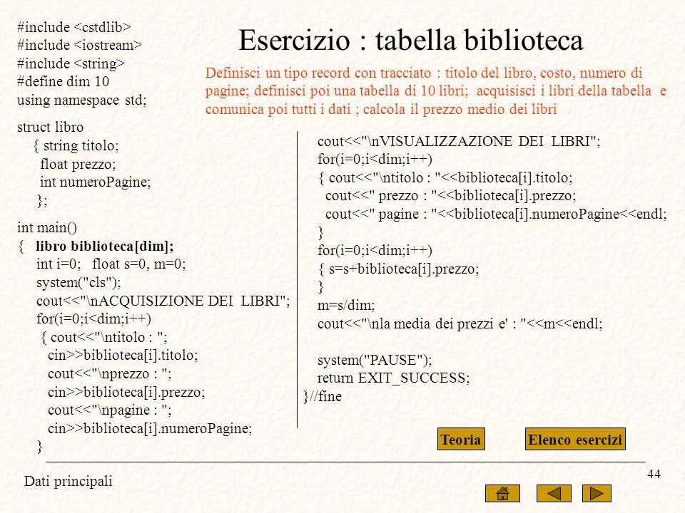 Dati principali 44 Esercizio : tabella biblioteca Elenco eserciziTeoria Definisci un tipo record con tracciato : titolo del libro, costo, numero di pa
