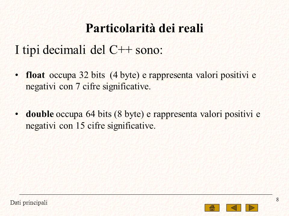 Dati principali 8 I tipi decimali del C++ sono: float occupa 32 bits (4 byte) e rappresenta valori positivi e negativi con 7 cifre significative. doub