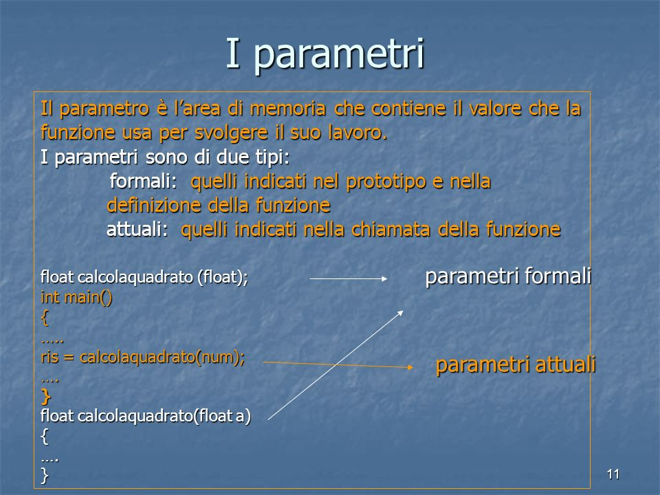 11 Il parametro è larea di memoria che contiene il valore che la funzione usa per svolgere il suo lavoro. I parametri sono di due tipi: formali: quell