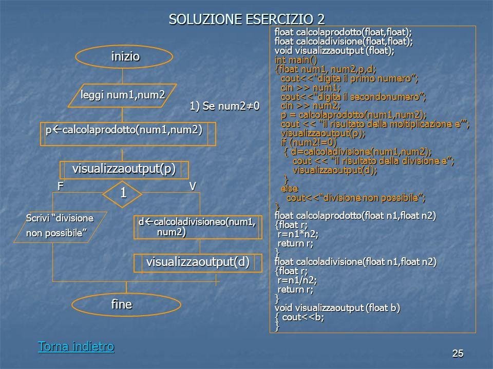 25 SOLUZIONE ESERCIZIO 2 leggi num1,num2 visualizzaoutput(p) inizio fine float calcolaprodotto(float,float); float calcoladivisione(float,float); void