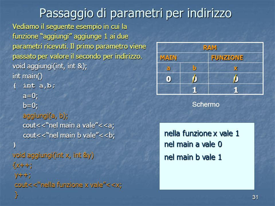 31 Passaggio di parametri per indirizzo Vediamo il seguente esempio in cui la funzione aggiungi aggiunge 1 ai due parametri ricevuti.