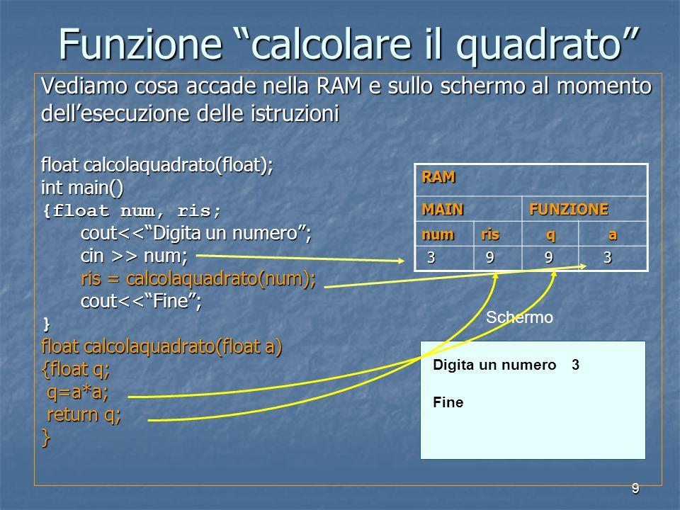 9 Vediamo cosa accade nella RAM e sullo schermo al momento dellesecuzione delle istruzioni float calcolaquadrato(float); int main() {float num, ris; cout<<Digita un numero; cin >> num; ris = calcolaquadrato(num); cout<<Fine;} float calcolaquadrato(float a) {float q; q=a*a; q=a*a; return q; return q;} Funzione calcolare il quadrato Schermo Digita un numero3 Fine RAM MAINFUNZIONE numrisqa 3399