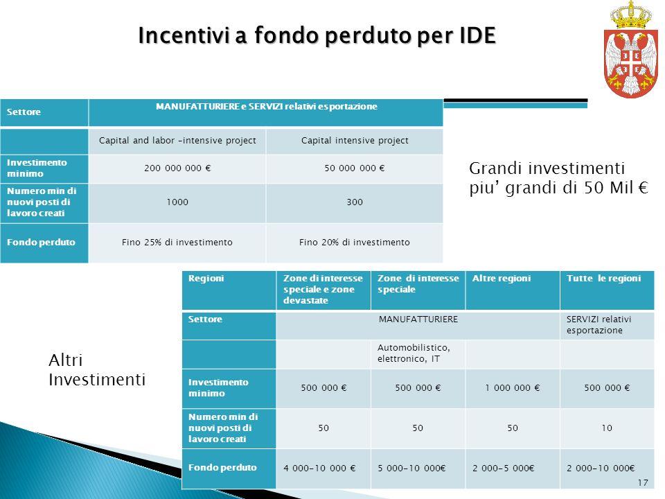 Incentivi a fondo perduto per IDE Settore MANUFATTURIERE e SERVIZI relativi esportazione Capital and labor –intensive projectCapital intensive project