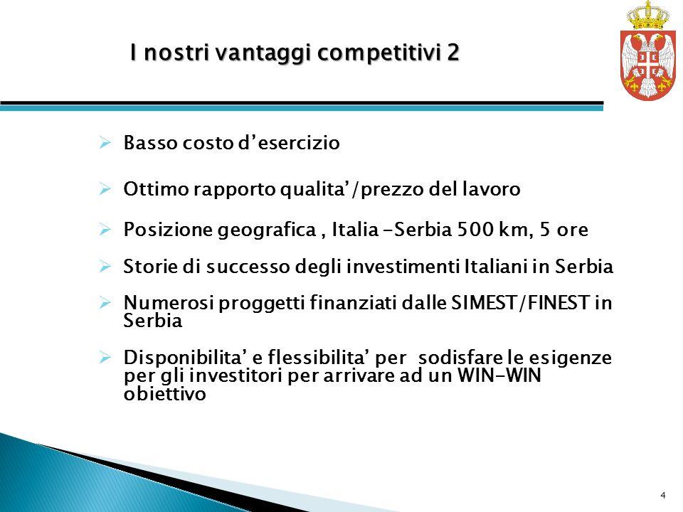 I nostri vantaggi competitivi 2 Basso costo desercizio Ottimo rapporto qualita/prezzo del lavoro Posizione geografica, Italia -Serbia 500 km, 5 ore St