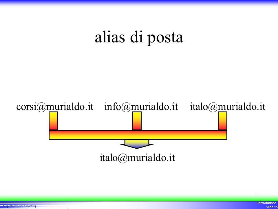 14 Progetto sistemi e-learning - Introduzione - Slide 14 la quotatura indica il messaggio al quale si risponde
