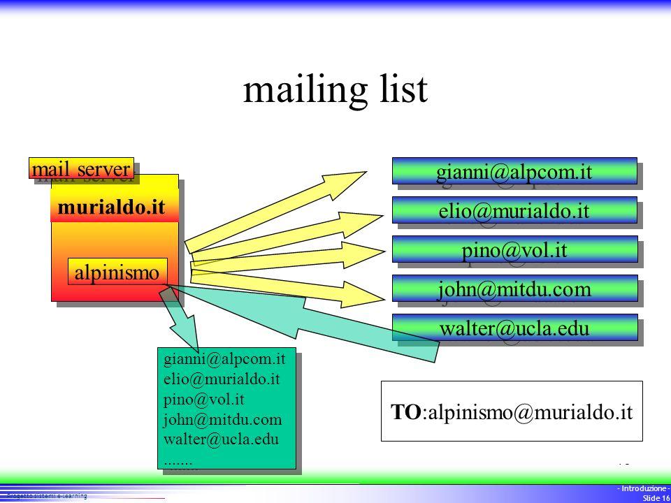 15 Progetto sistemi e-learning - Introduzione - Slide 15 alias di posta corsi@murialdo.ititalo@murialdo.itinfo@murialdo.it italo@murialdo.it