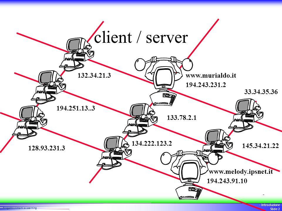22 Progetto sistemi e-learning - Introduzione - Slide 2 client / server 132.34.21.3 194.251.13..3 128.93.231.3 194.243.231.2 133.78.2.1 134.222.123.2 194.243.91.10 145.34.21.22 33.34.35.36 www.murialdo.it www.melody.ipsnet.it