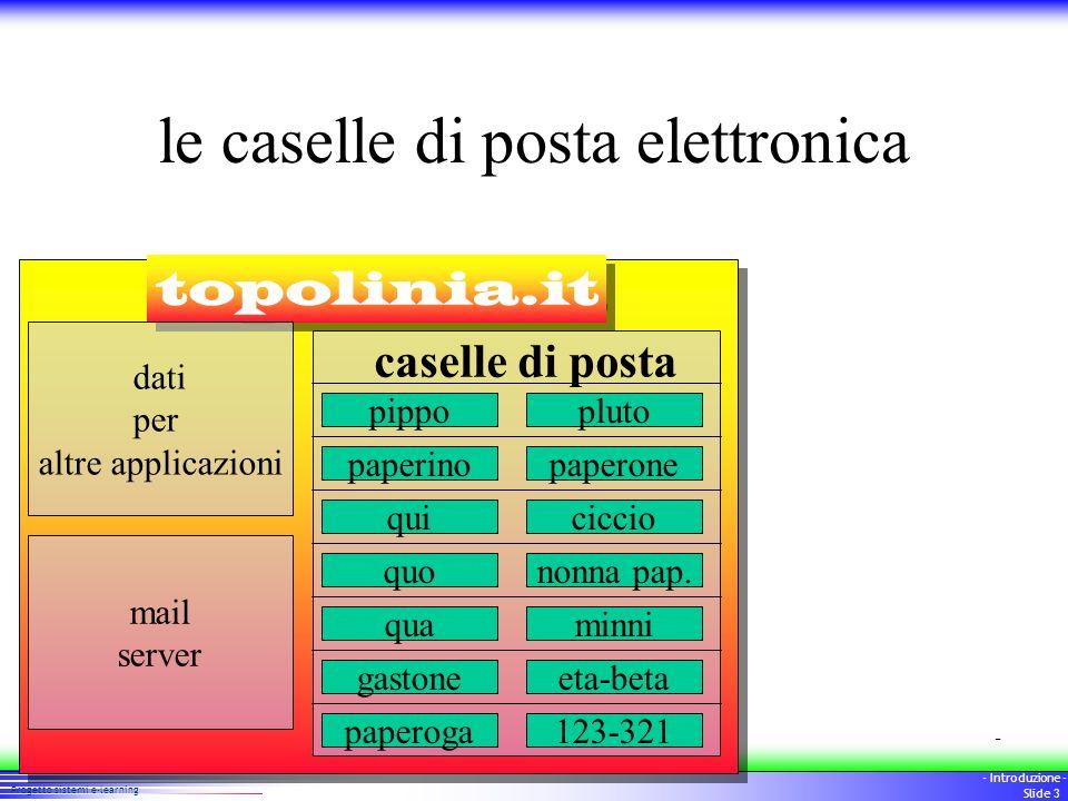 33 Progetto sistemi e-learning - Introduzione - Slide 3 le caselle di posta elettronica topolinia.it caselle di posta pippopluto paperinopaperone quiciccio quononna pap.