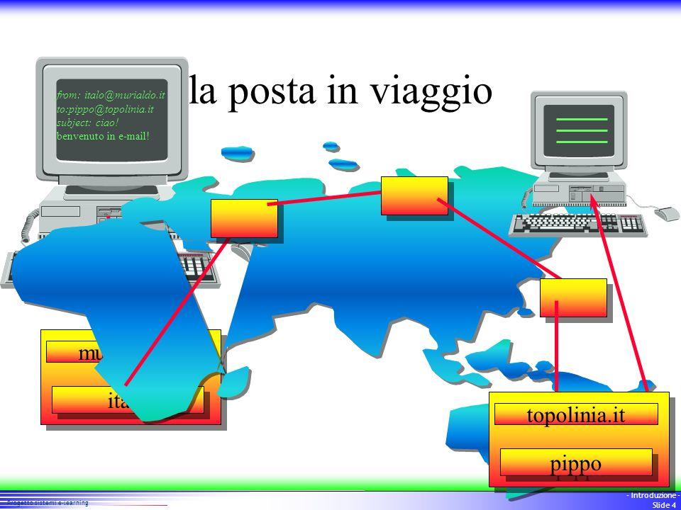 44 Progetto sistemi e-learning - Introduzione - Slide 4 la posta in viaggio from: italo@murialdo.it to:pippo@topolinia.it subject: ciao.