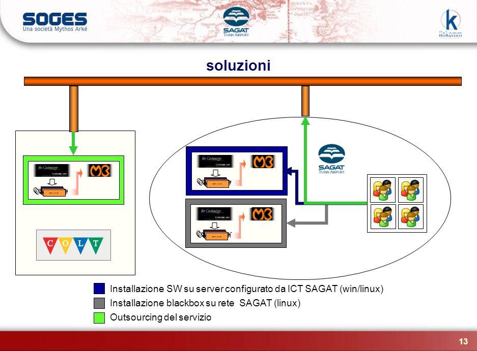 13 soluzioni Corsi on line Installazione SW su server configurato da ICT SAGAT (win/linux) Installazione blackbox su rete SAGAT (linux) Outsourcing de