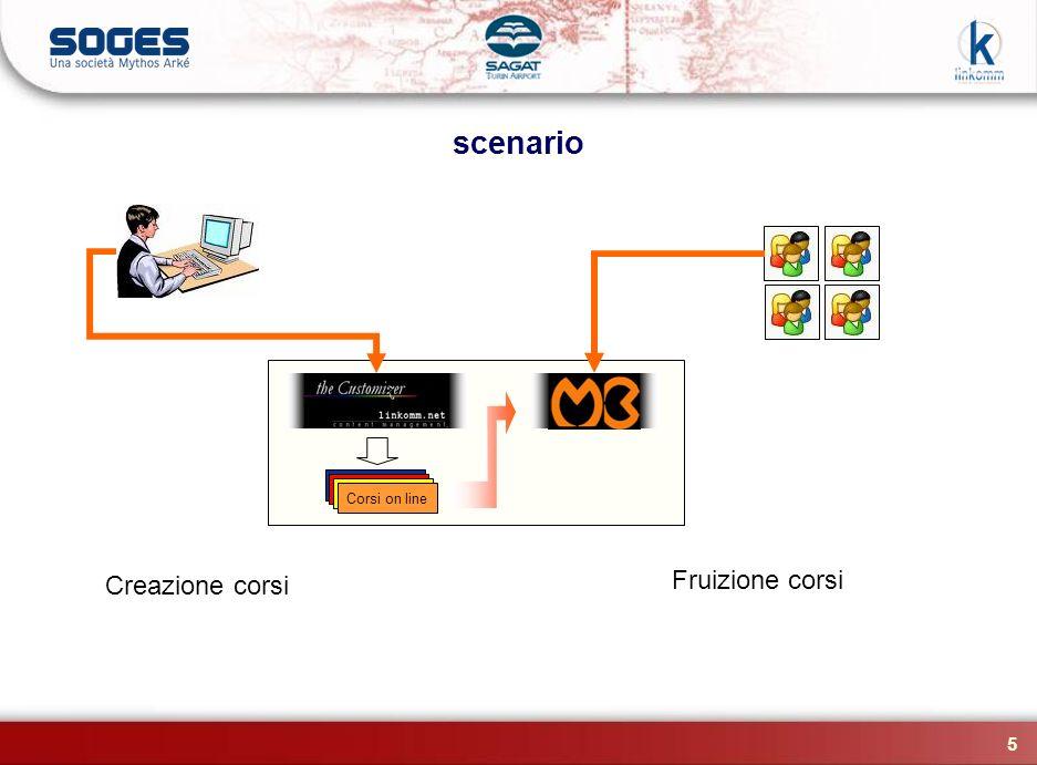 5 scenario Corsi on line Creazione corsi Fruizione corsi