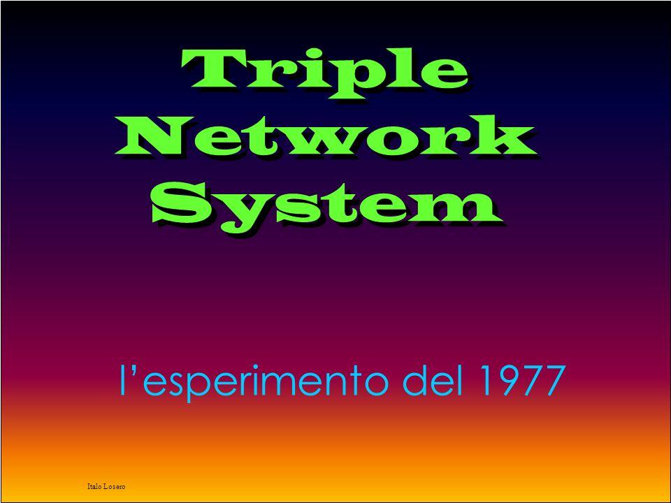 Italo Losero 1977 BBN sviluppa il TCP per UNIX Altre reti cominciano ad usare il TCP Arpa diventa DARPA Esperimento del Triple Network System RFC 733: Mail specificationMail specification C3 giunge alla fine della guerra fredda, come ENIAC alla fine della seconda guerra mondiale