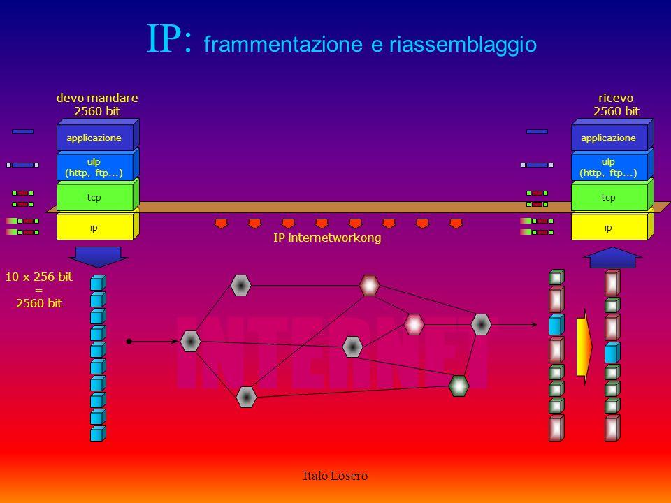 Italo Losero datagramma IP IP: come e fatto.