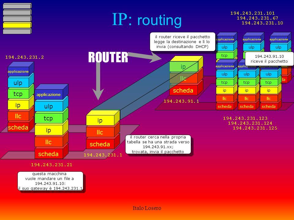 Italo Losero IP: frammentazione e riassemblaggio 10 x 256 bit = 2560 bit INTERNET devo mandare 2560 bit ricevo 2560 bit ip tcp ulp (http, ftp...) applicazione tcp ulp (http, ftp...) applicazione IP internetworkong