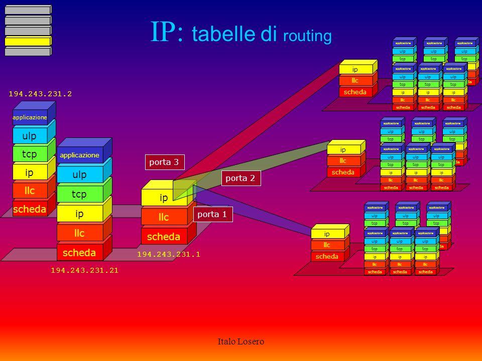 Italo Losero IP: routing scheda llc ip tcp ulp applicazione scheda llc ip tcp ulp applicazione scheda llc ip 194.243.231.1 194.243.231.21 194.243.231.2 scheda llc ip scheda llc ip tcp ulp applicazione scheda llc ip tcp ulp applicazione scheda llc ip tcp ulp applicazione scheda llc ip tcp ulp applicazione scheda llc ip tcp ulp applicazione scheda llc ip tcp ulp applicazione 194.243.91.1 194.243.231.123 194.243.231.124 194.243.231.125 194.243.231.101 194.243.231.67 194.243.231.10 ROUTER questa macchina vuole mandare un file a 194.243.91.10: il suo gateway è 194.243.231.1 questa macchina vuole mandare un file a 194.243.91.10: il suo gateway è 194.243.231.1 il router cerca nella propria tabella se ha una strada verso 194.243.91.xx; trovata, invia il pacchetto il router cerca nella propria tabella se ha una strada verso 194.243.91.xx; trovata, invia il pacchetto il router riceve il pacchetto legge la destinazione e lì lo invia (consultando DHCP) il router riceve il pacchetto legge la destinazione e lì lo invia (consultando DHCP) 194.243.91.10 riceve il pacchetto 194.243.91.10 riceve il pacchetto