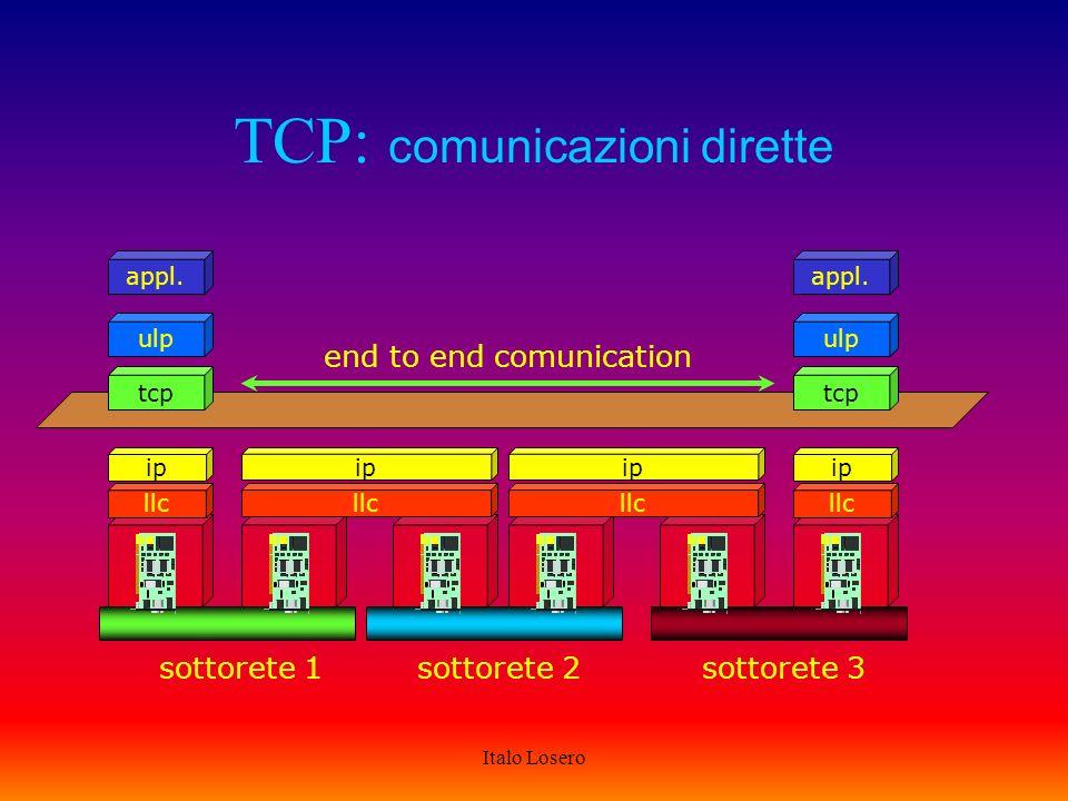 Italo Losero IP: routing con 1 indirizzo scheda llc ip tcp ulp applicazione scheda llc ip tcp ulp applicazione scheda llc ip 194.243.115.4 scheda llc ip scheda llc ip tcp ulp applicazione scheda llc ip tcp ulp applicazione scheda llc ip tcp ulp applicazione scheda llc ip tcp ulp applicazione scheda llc ip tcp ulp applicazione scheda llc ip tcp ulp applicazione 194.243.91.1 194.243.231.123 194.243.231.124 194.243.231.125 194.243.231.101 194.243.231.67 194.243.231.10 tcp ulp applicazione richiesta da 194.243.115.4 a 194.243.91.10 risposta da 194.243.91.10 a 194.243.115.4