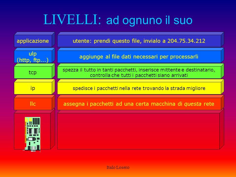 Italo Losero mezzo fisico della lan llc ip tcp ulp (http, ftp...) applicazione llc ip tcp ulp (http, ftp...) applicazione llc ip tcp ulp (http, ftp...) applicazione llc ip tcp ulp (http, ftp...) applicazione LIVELLI: stratificazione llc ip tcp ulp (http, ftp...) applicazione llc ip tcp ulp (http, ftp...) applicazione